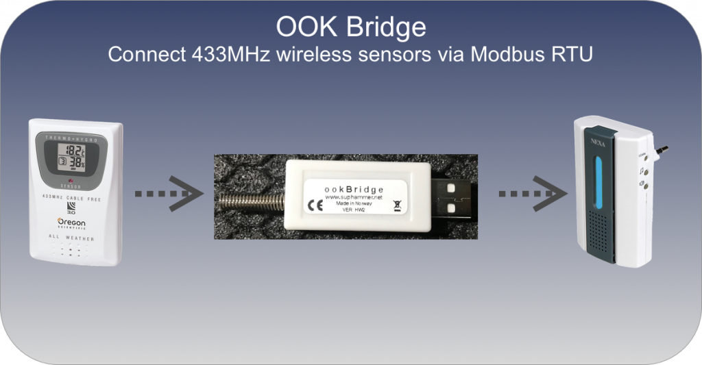 ookBridge - 433MHz temperature sensors to Modbus (Tested with Tridium Niagara).